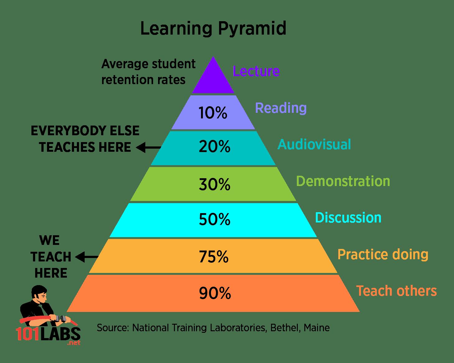 pyramid 01